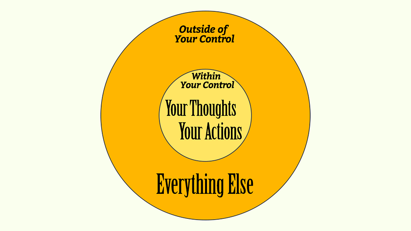 Stoic dichotomy of control